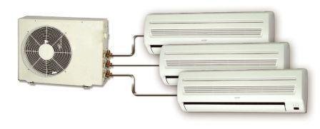 Impianto climatizzazione a split in pompa di calore inverter